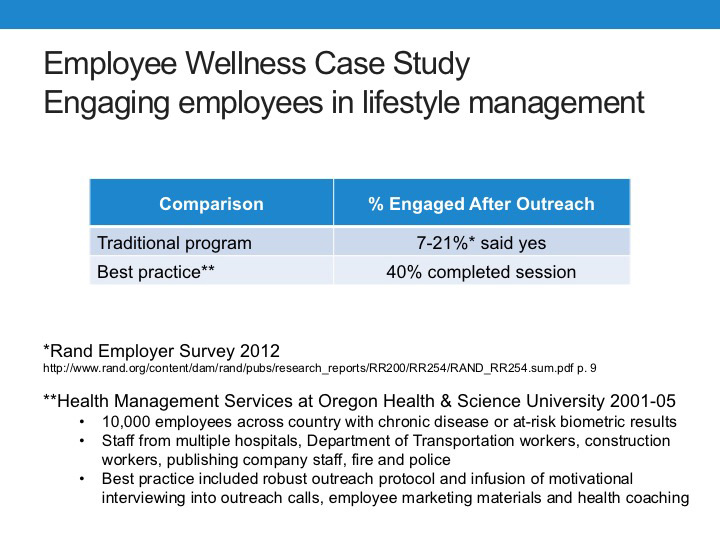 Enrollment in Employee Wellness Programs